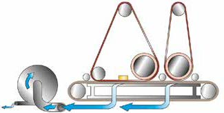 Принцип работы вакуумного транспортёра в автоматическом широколенточном калибровально-шлифовальном станке SCM (Италия), модель DMC SD 90 RT135