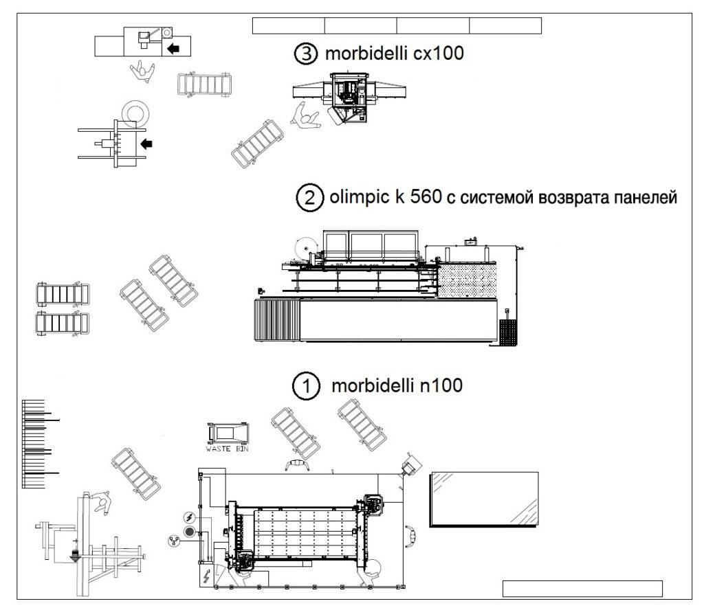 Схема участка производства панелей на базе станков SCM
